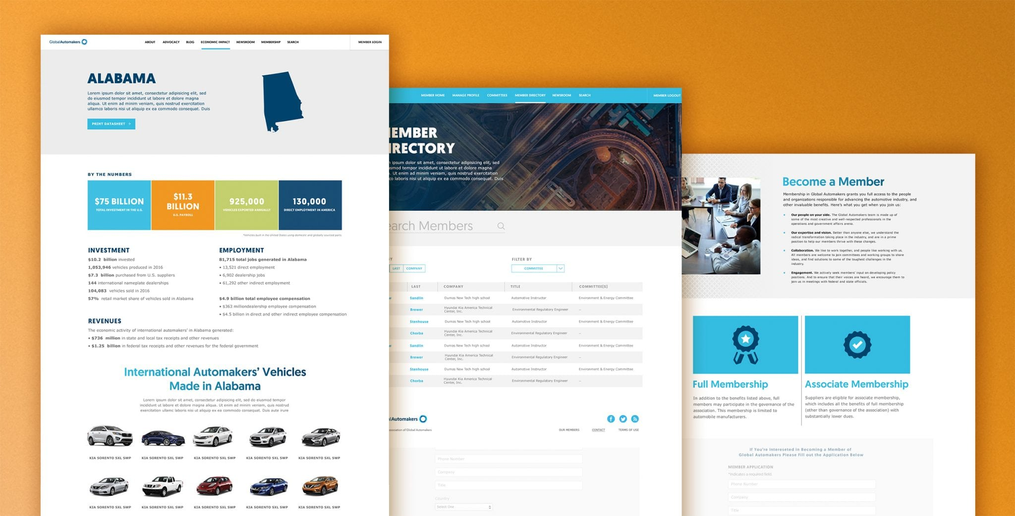 Global Automakers Website pages with orange background